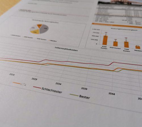 Lebenszykluskostenberechnung im Vorprüfbericht